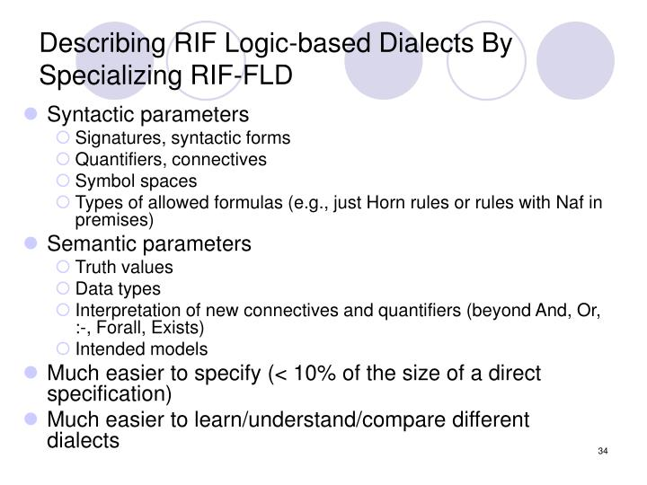 Describing RIF Logic-based Dialects By Specializing RIF-FLD