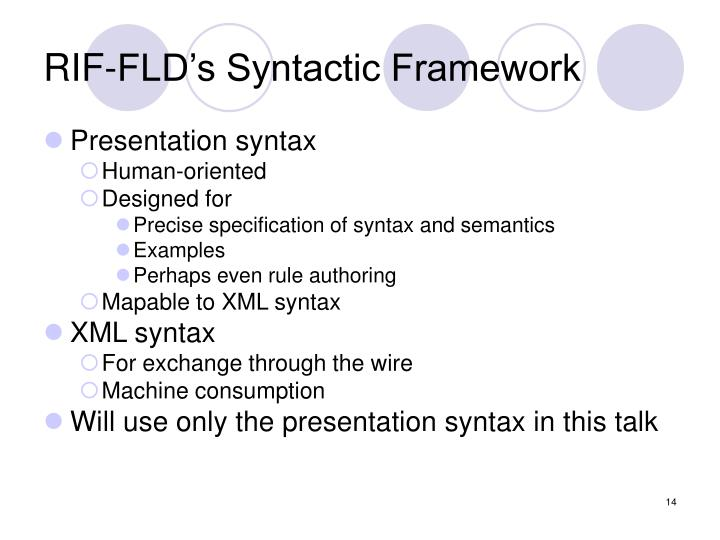 RIF-FLD's Syntactic Framework