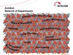 actelion network of departments
