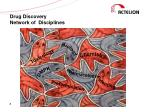 drug discovery network of disciplines