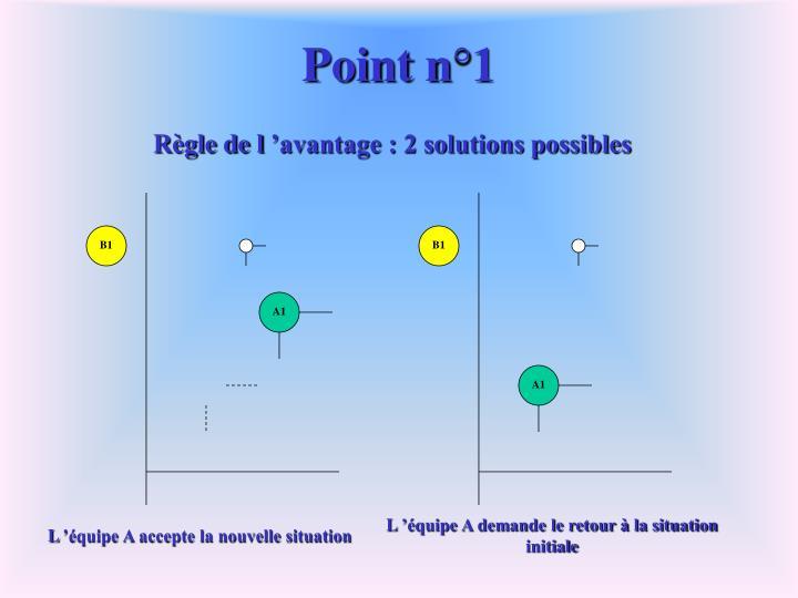 Point n 12