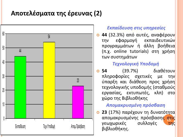 Αποτελέσματα της έρευνας (2)