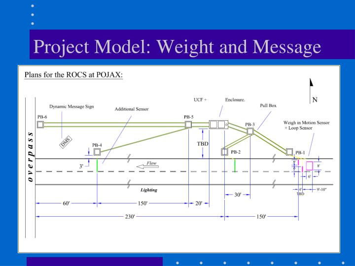 Project Model: Weight and Message