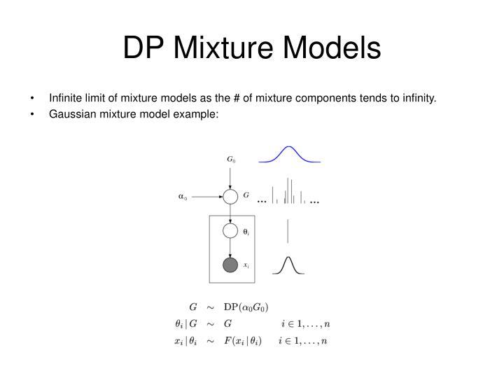 DP Mixture Models