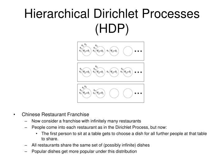 Hierarchical Dirichlet Processes (HDP)