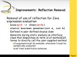 improvements reflection removal