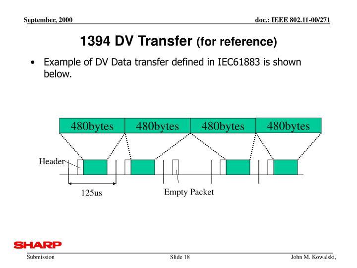 1394 DV Transfer