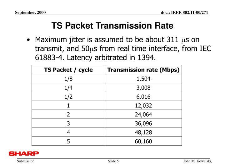 TS Packet / cycle