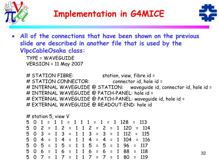 Implementation in G4MICE
