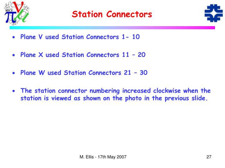 Station Connectors