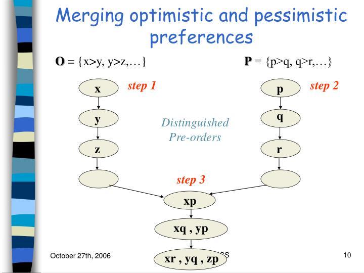 Merging optimistic and pessimistic preferences