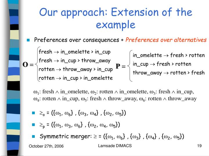 Our approach: Extension of the example