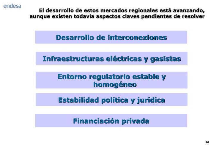 El desarrollo de estos mercados regionales está avanzando, aunque existen todavía aspectos claves pendientes de resolver