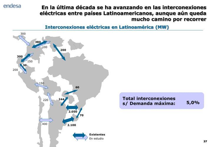 En la última década se ha avanzando en las interconexiones eléctricas entre países Latinoamericanos, aunque aún queda mucho camino por recorrer