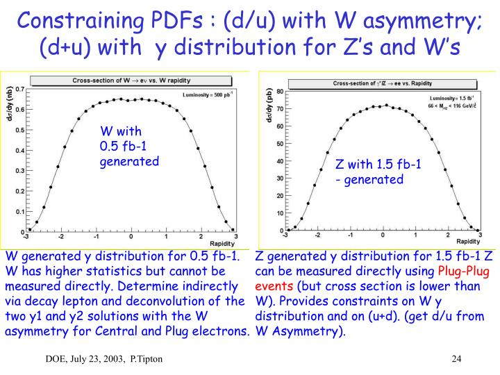 Constraining PDFs : (d/u) with W asymmetry;