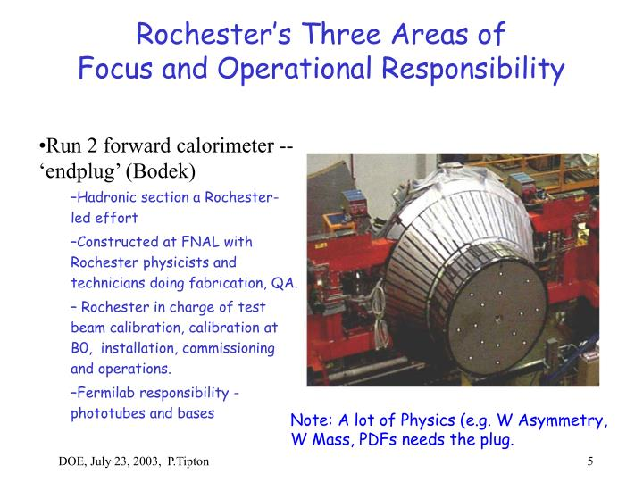 Rochester's Three Areas of