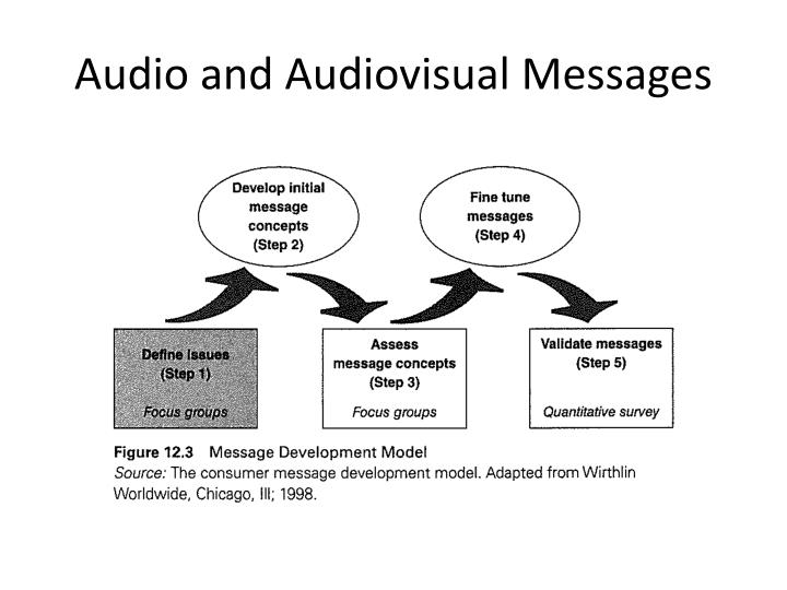 Audio and Audiovisual Messages
