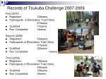 records of tsukuba challenge 2007 2009