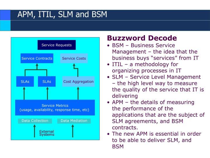 APM, ITIL, SLM and BSM