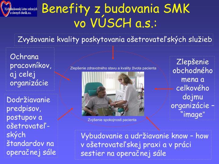 Benefity z budovania SMK               vo VÚSCH a.s.: