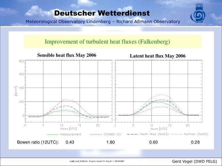 Improvement of turbulent heat fluxes (Falkenberg)