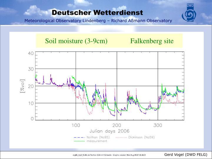 Soil moisture (3-9cm)             Falkenberg site
