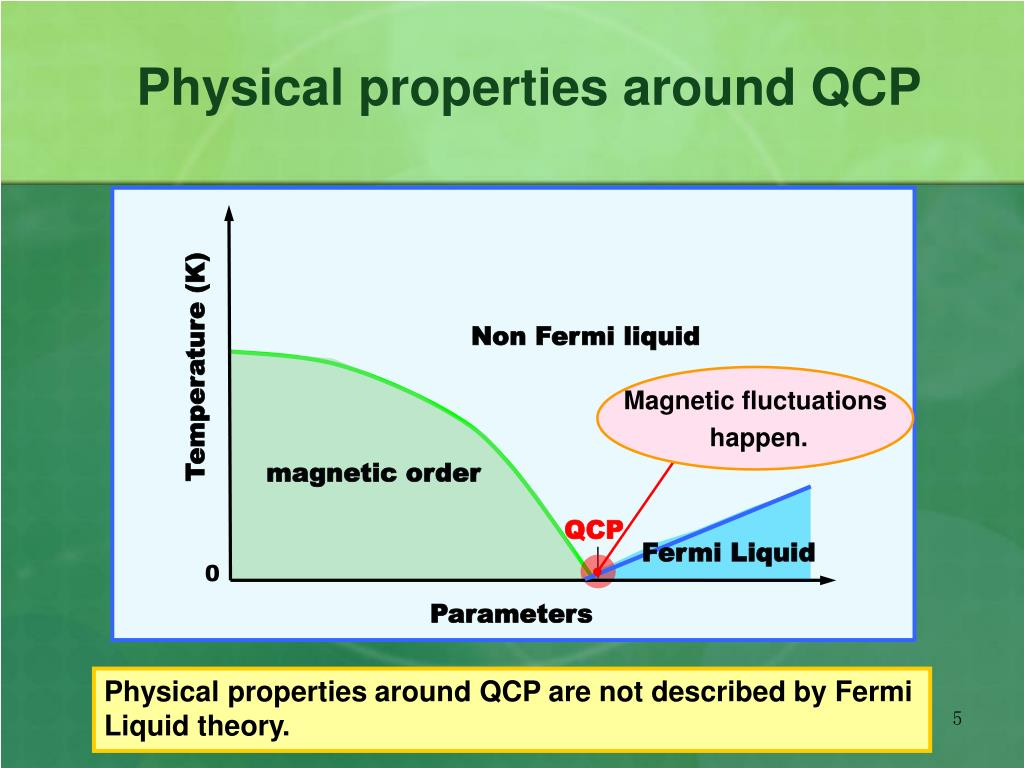 Ppt - Field-induced Quantum Critical Point In Cecoin 5 Powerpoint Presentation