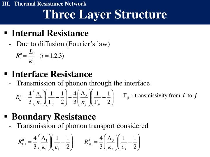 Thermal Resistance Network