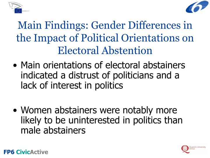 Main Findings: Gender Differences in the Impact of Political Orientations on Electoral Abstention