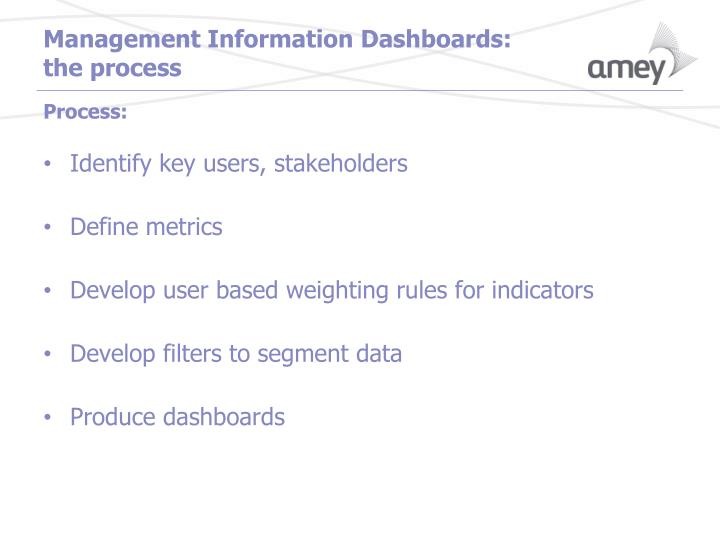 Management Information Dashboards: