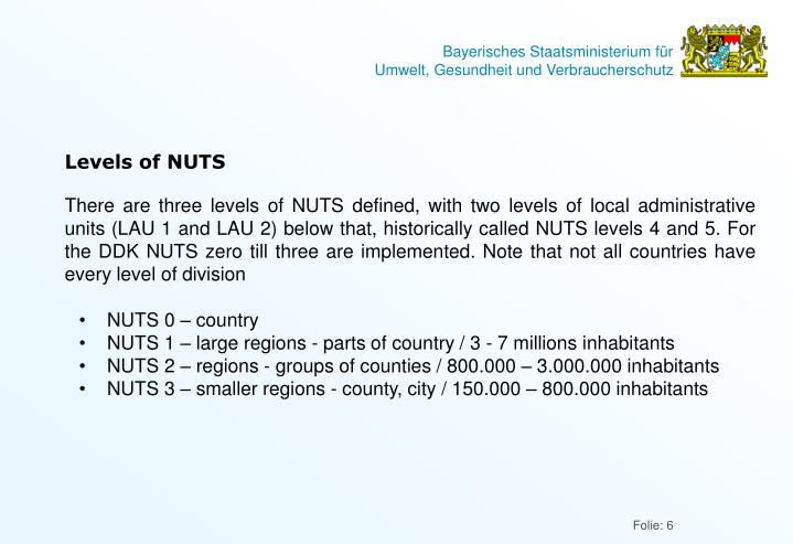 Levels of NUTS