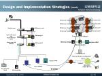 design and implementation strategies cont5