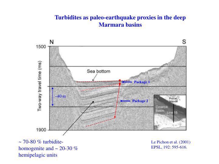Turbidites as paleo-earthquake proxies in the deep Marmara basins