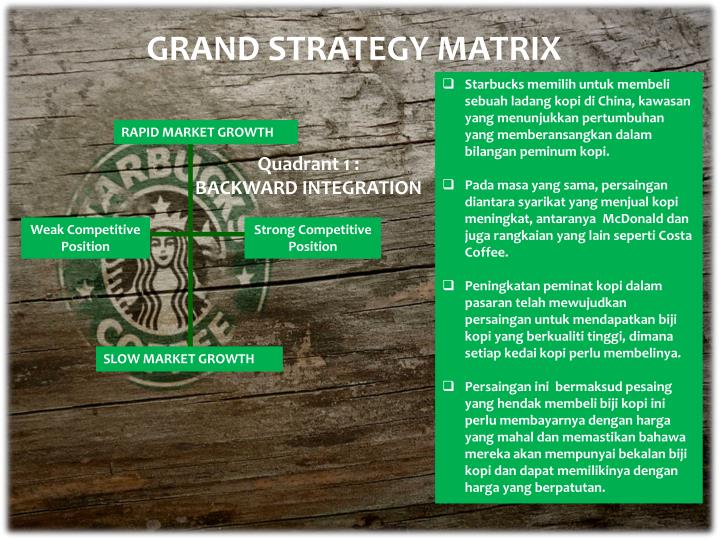 grand strategy matrix of starbucks Grand strategy matrix is a strategic tool defines the situation of business through the market growth and their competitive position in the market.