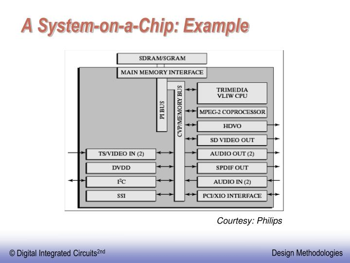 A System-on-a-Chip: Example