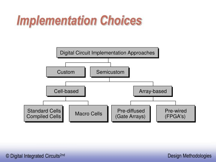 Digital Circuit Implementation Approaches