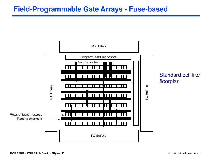 Field-Programmable Gate Arrays - Fuse-based