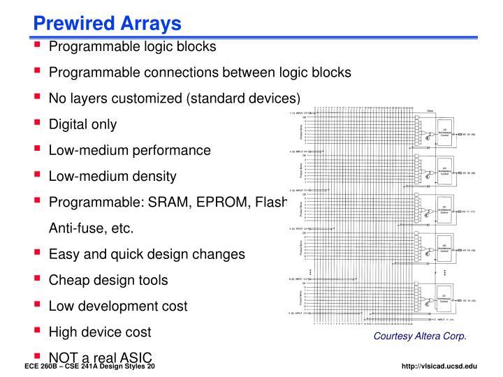 Prewired Arrays