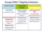 europe 2020 7 flagship initiatives