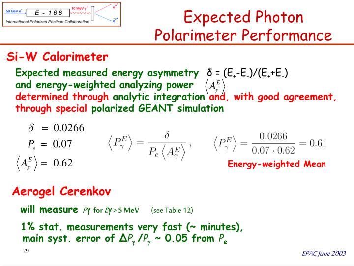 Expected Photon Polarimeter Performance