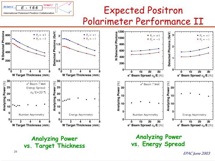 Expected Positron Polarimeter Performance II