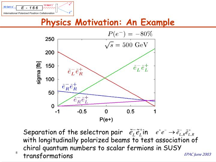 Physics Motivation: An Example