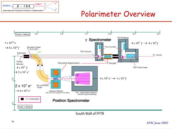 Polarimeter Overview