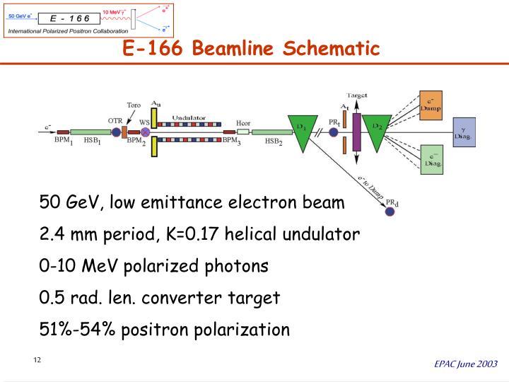 E-166 Beamline Schematic