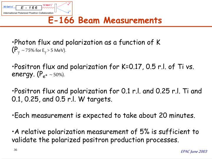 E-166 Beam Measurements