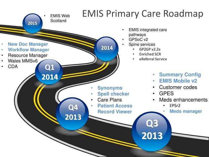 EMIS Primary Care Roadmap