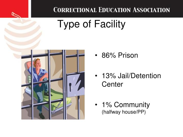 Type of Facility