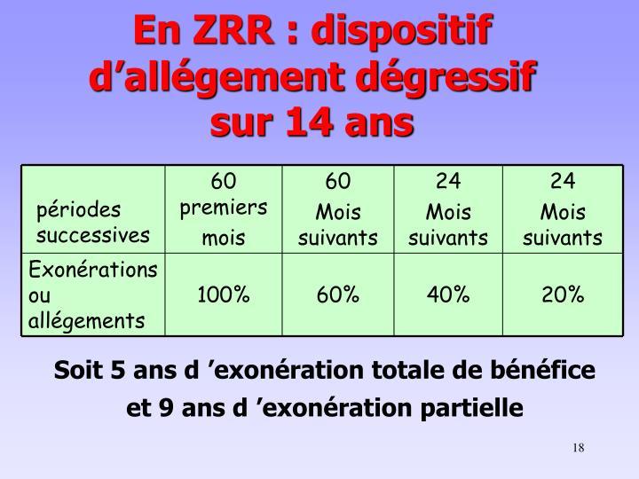 En ZRR : dispositif