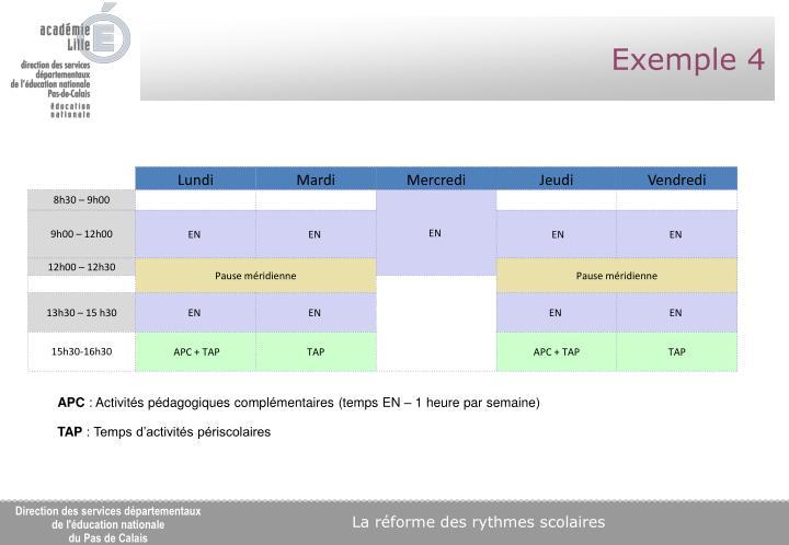 Ppt La Réforme Des Rythmes Scolaires Powerpoint Presentation Id