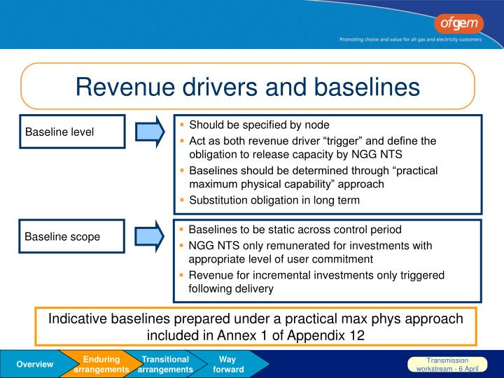 Revenue drivers and baselines